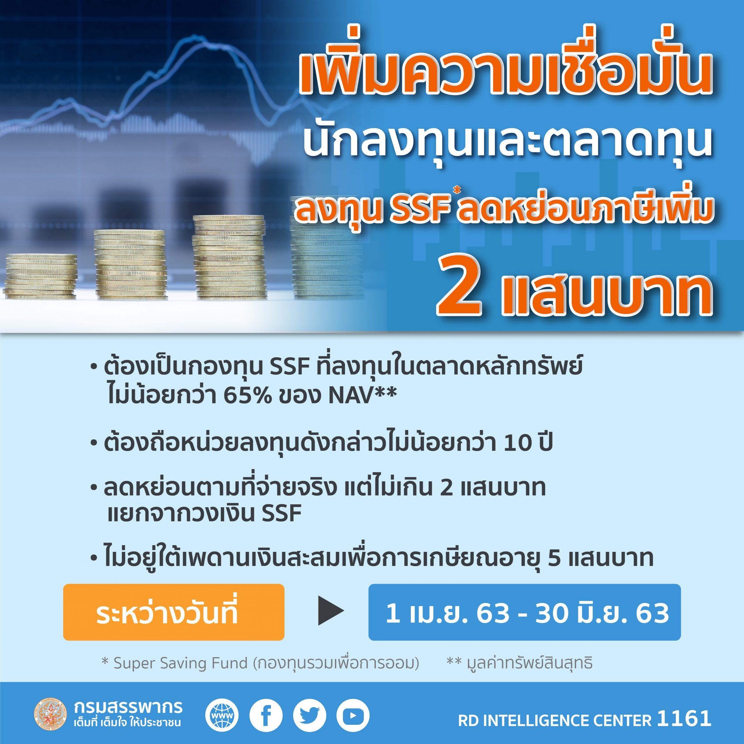 มาตรการ ลดหย่อนภาษี 2 แสน